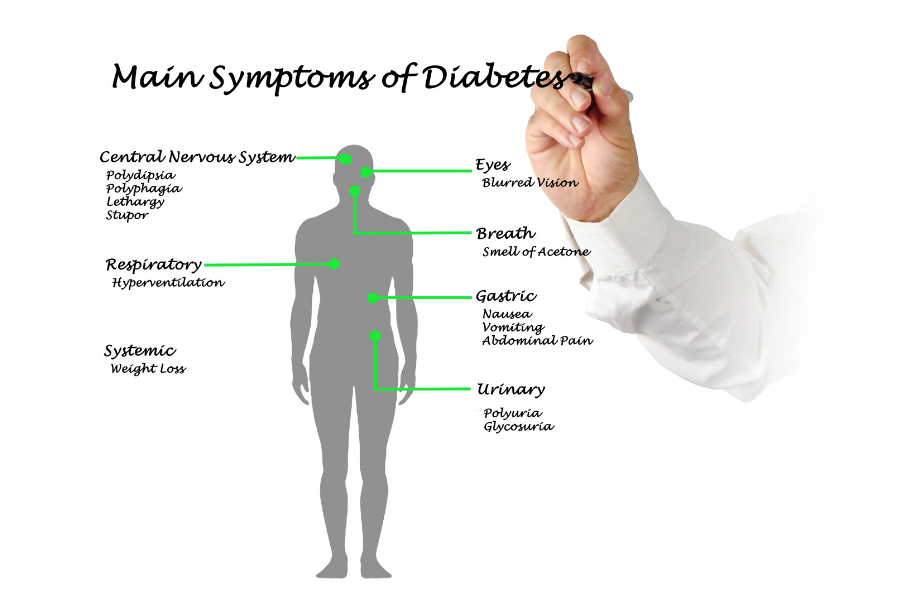 sintomi principali del diabete
